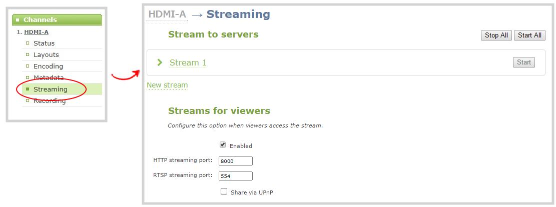 Stream to a CDN using an XML profile