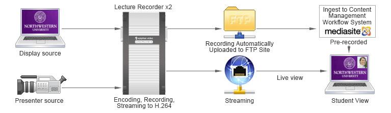 Lecture Recorder X2 Capture