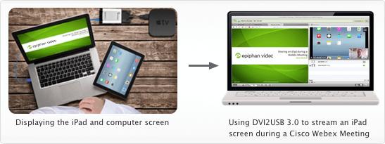 DVI2USB3.0 iPad Streaming