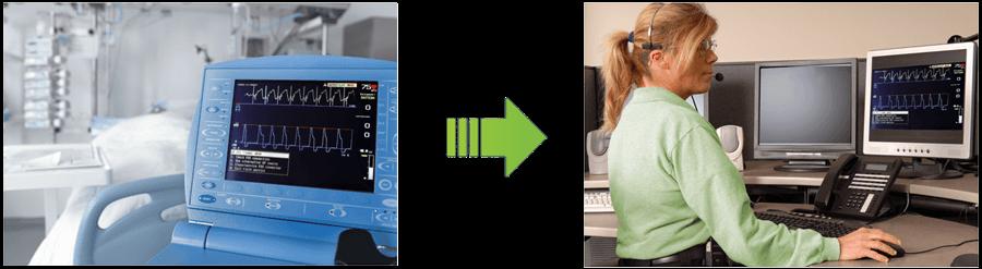 Epiphan streaming medical display to expert call center