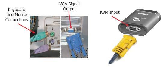 KVM2USB2.0 KVM Cable Connection