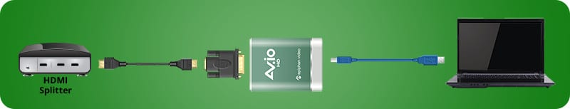 Connect AV.io HD to the HDMI splitter (that is connected to your Xbox console) then to your capture computer using USB 3.0