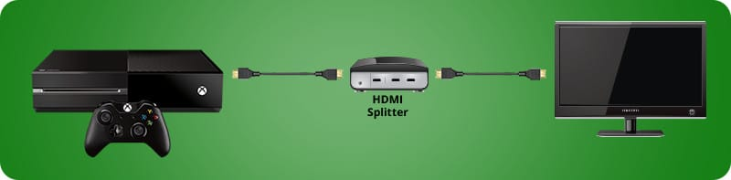 Connect your Xbox One to your TV using an HDMI splitter