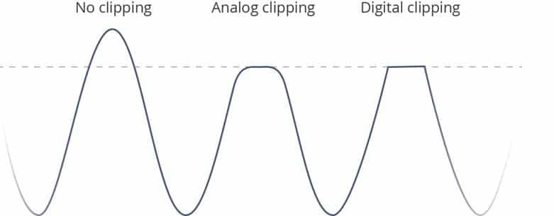 analog_vs_digital_clipping