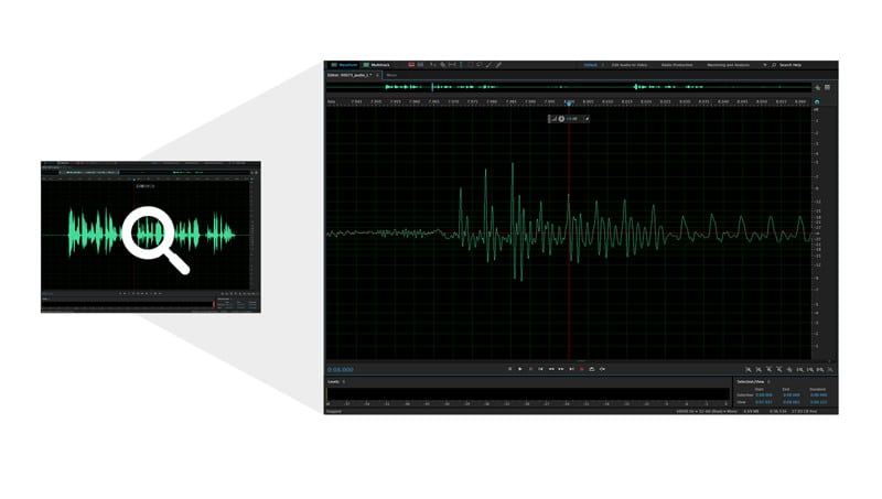 Diagram showing a zoomed in section of an audio waveform. The zoom shows that the peaks and valleys are rounded and gentle when zoomed in.