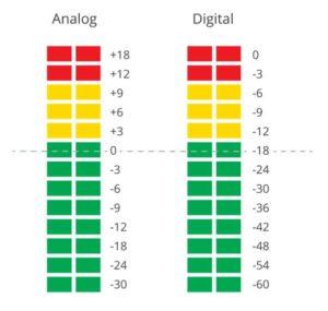 digital_vs_analog_vu_meter