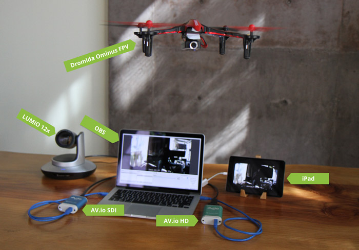Drone with Epiphan video grabbers and LUMiO 12x PTZ camera