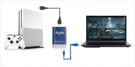 Xbox One S Capture w/ AV.io 4K No Splitter