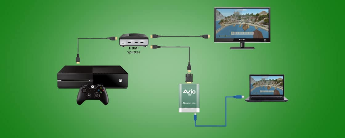 How to capture gameplay from Xbox One or Xbox 360 image