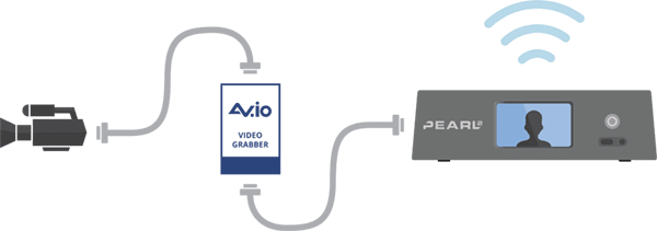 AV.io grabbers connected to Pearl-2