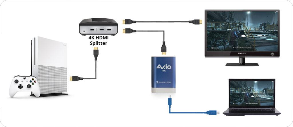 Xbox One S Capture w/ AV.io 4K and Splitter