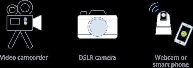 Camera choices