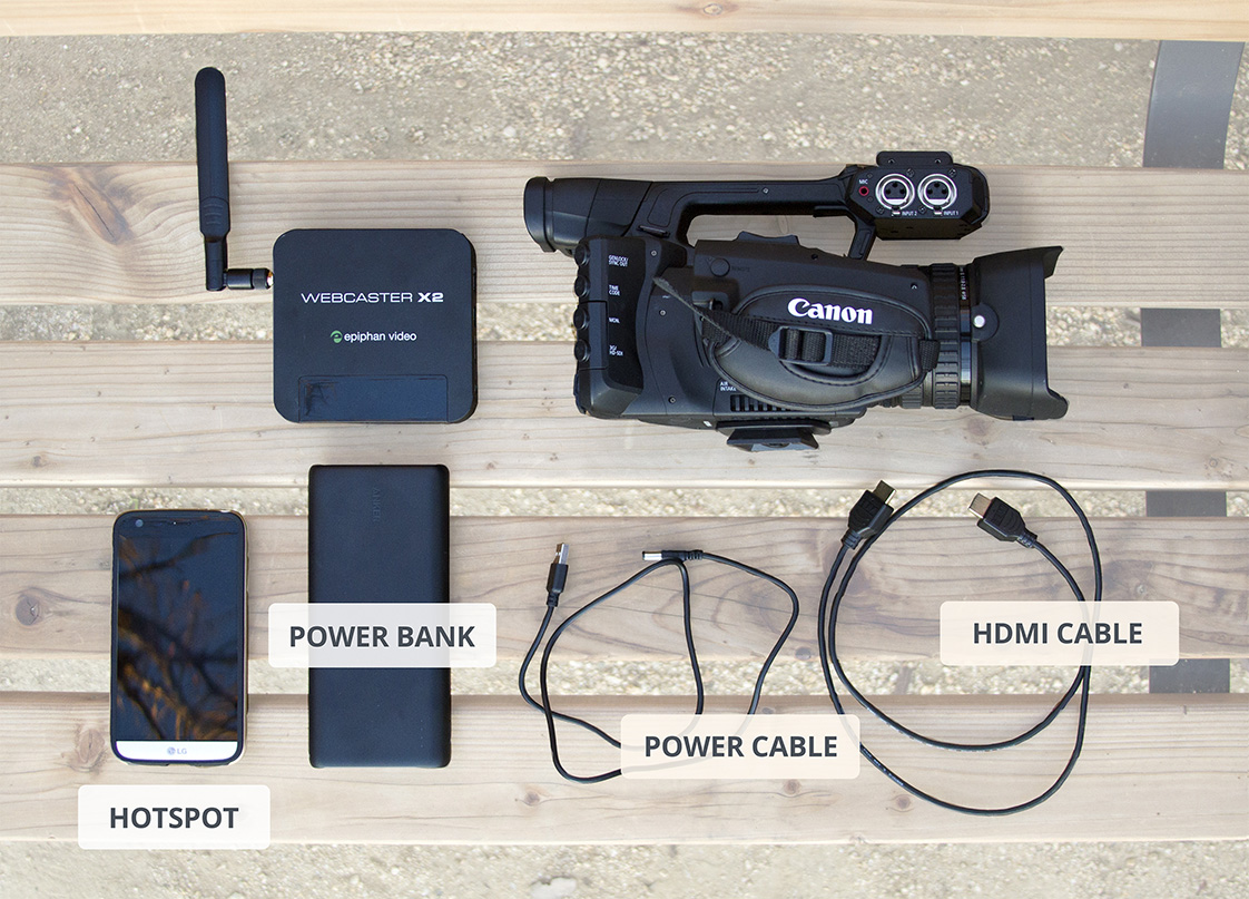 Webcaster X2 Mobile Gear Example