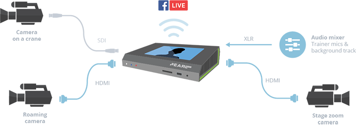 5-ways-brands-use-live-streaming-pearl-mini