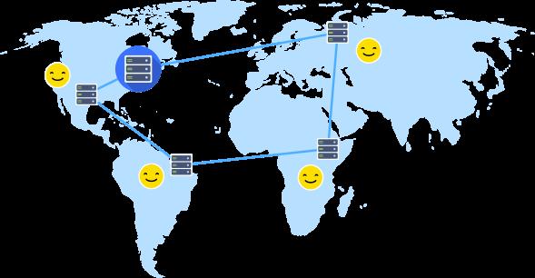 Distributed CDN