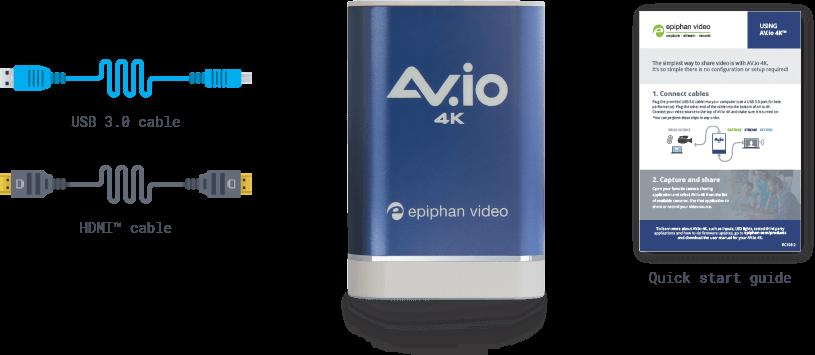 AV.io 4K: What's in the box?