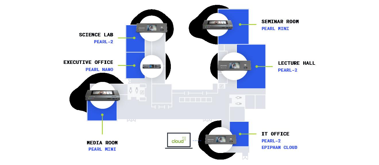 https://www.epiphan.com/wp-content/uploads/2021/07/Solutions-Education-Rooms-Diagram.png