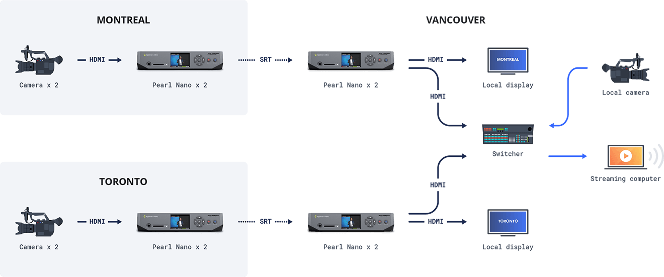 Heffel setup diagram